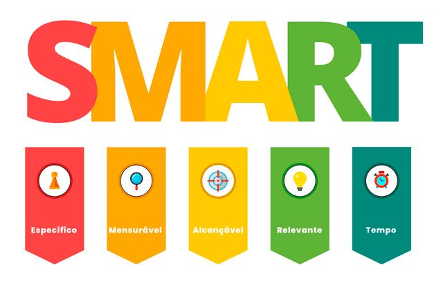 Objetivos Smart para Franquias